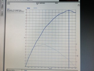 wykres e90 przed lift