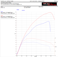 bmw e90 320d 163HP LIFT